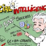 Success Through Social Intelligence