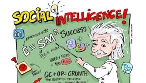 Success Through Social intelligence